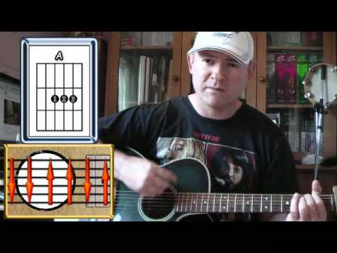Mad World - Tears For Fears - Guitar Lesson (easy)