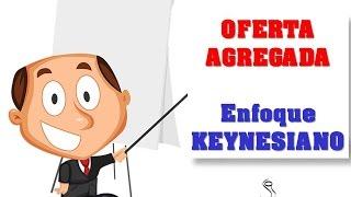 MACROECONOMIA - Oferta AGREGADA - KEYNES