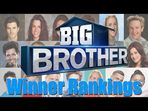 Big Brother (U.S.) - Winner Rankings