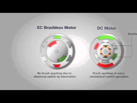 Ec Motor Bosch Brushless Ec Motor Technology Youtube