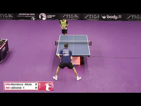 Nikola Marinkovic Vs Yadav Abhishek (Challenger Series December 4th 2019 Group Match)