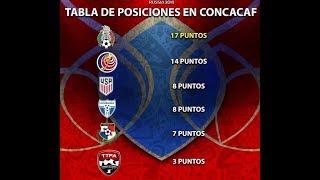 Tabla de Posiciones Eliminatorias CONCACAF  Fecha #7 | RUSIA 2018
