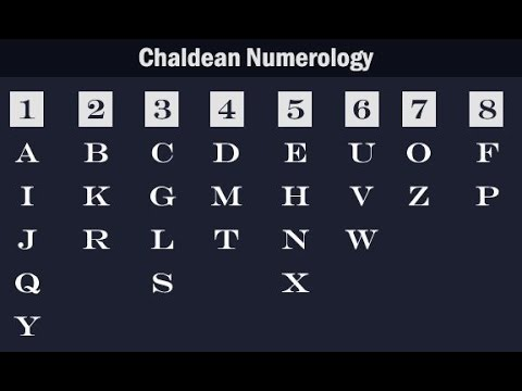 In Numerology: How To Calculate Name Number.