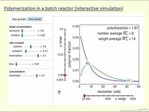 Polymerization in a Batch Reactor (Interactive Simulation)