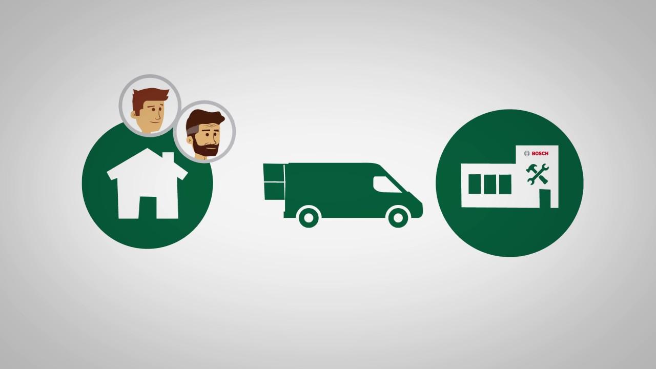 Bosch Entfernungsmesser Defekt : Bosch online reparaturservice bequem schnell und sorgenfrei dein