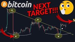 NO ONE IS AWARE OF THIS BITCOIN PATTERN!!! IT'S TIME FOR BTC TO MOVE NOW!!!