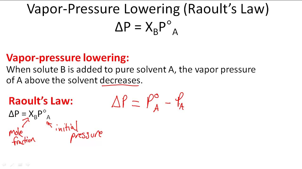 Vapor-Pressure Lowering (Raoult's Law) ΔP = XBP°A - YouTube