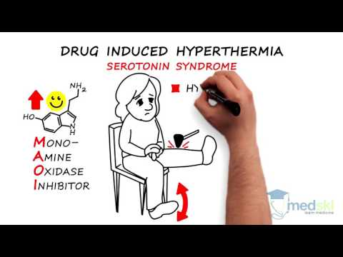 Hyperthermia – International Emergency Medicine Education