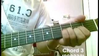 learn DEEWANA DIL DEEWANA (KABHI HAAN KABHI NA) on guitar