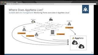 Introducing AppNeta Performance Manager