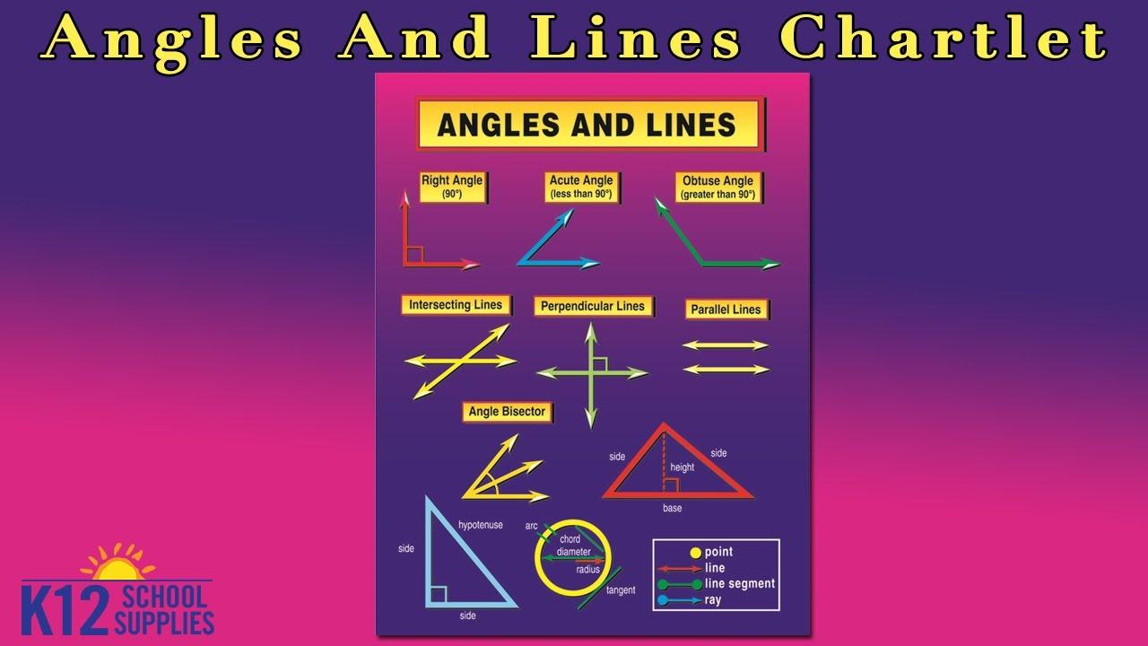 Best math poster chart teacher supplies also youtube rh