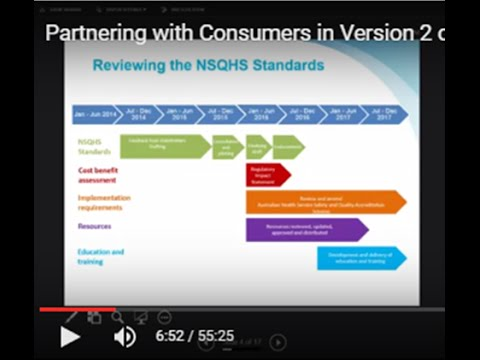 Partnering with Consumers in Version 2 of the NSQHS Standards
