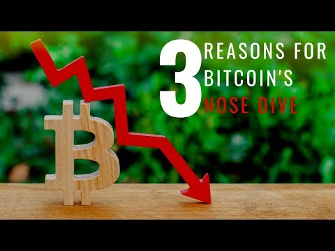 3 Reasons For Bitcoin's Nose Dive - Today's Crypto News