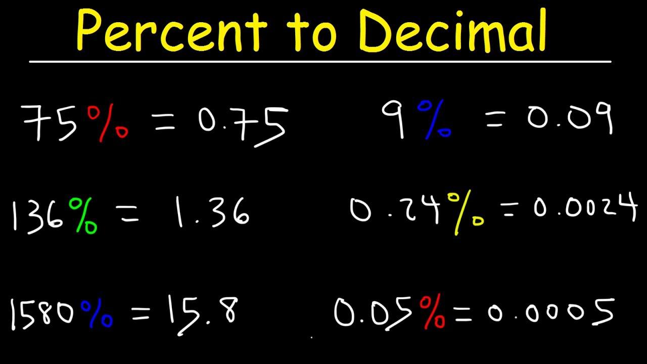 percent to decimal explained