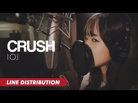 I.O.I (아이오아이) - CRUSH   Line Distribution