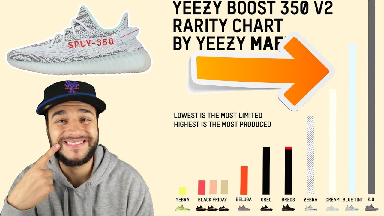 info for 9ad7d 9cd52 The 'Blue Tint Yeezy 350 V2' Will Be Easy to Cop! Crazy Stock Numbers!