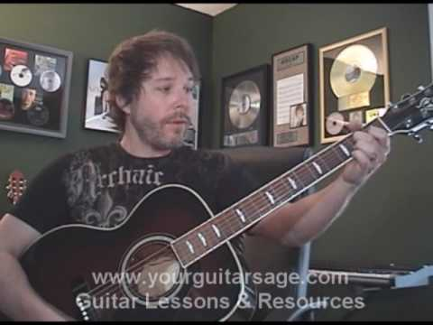 Guitar Lessons - Love Song by The Cure - cover chords lesson Beginners Acoustic songs