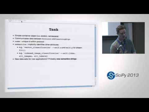 Skdata: Data sets and algorithm evaluation protocols in Python; SciPy 2013 Presentation