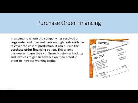 Asset Based Lending (ABL) Explained