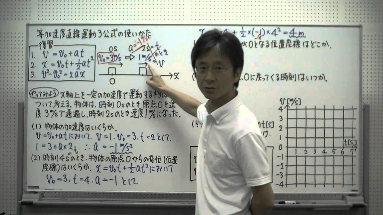 6 等加速度直線運動3公式の使いかた 『秘伝の物理講義』[力學 ...