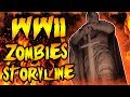 WW2 ZOMBIES FULL STORYLINE EXPLAINED! VILLAIN, CHARACTERS, PERKS & MYSTERY BOX! (COD WW2 Zombies)