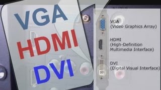 Que es HDMI, VGA, DVI, sus Cables y Cual es mejor para HDTV Full HD Smart TV LED LCD Plasma