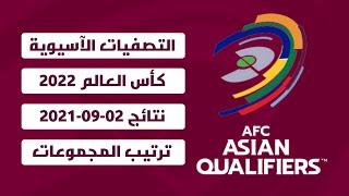 نتائج و ترتيب مجموعات تصفيات كأس العالم 2022 آسيا اليوم 02-09-2021
