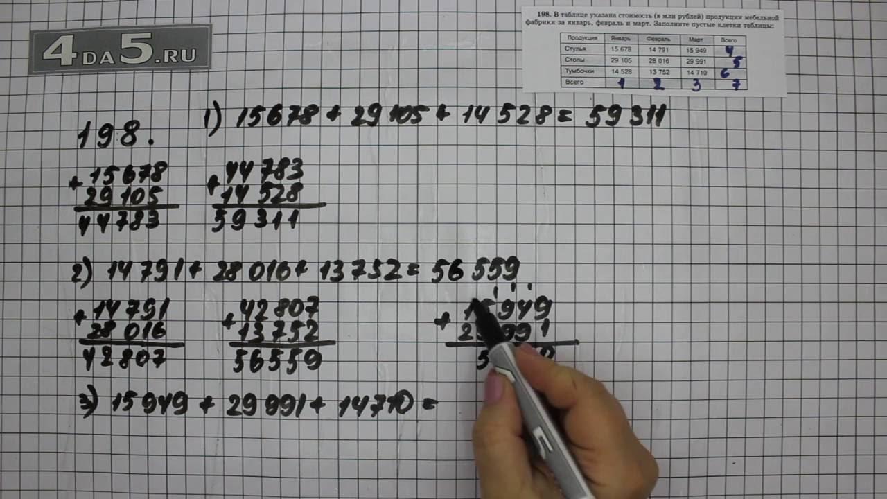 Математика 5 Класс Виленкин Решебник Видео Уроки