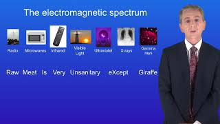 """GCSE Science Revision Physics """"Electromagnetic Waves"""""""