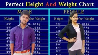 Perfect Height and Weight Chart For Men and Women in Telugu || How to Calculate Perfect Weight ||