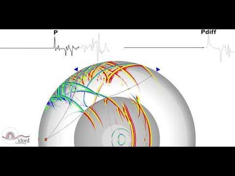 Seismic Wave Propagation (Part 1)