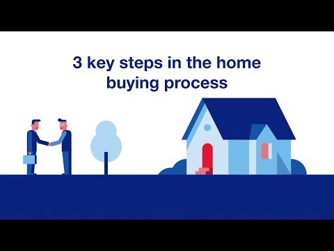 Mortgage Basics: 3 Key Steps In The Home Buying Process