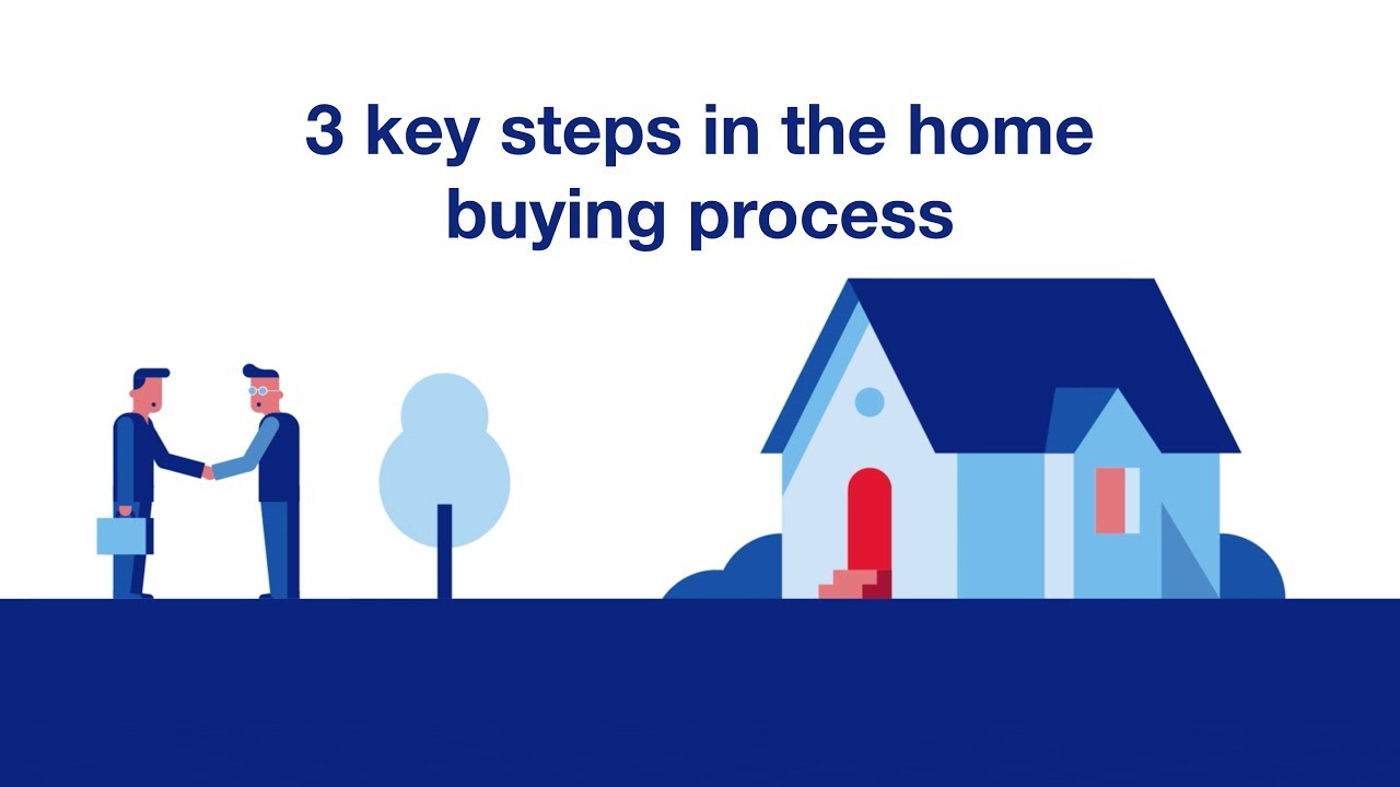 the process of buying your first 21 first time home buyer tips: a complete guide to buying your first home our team at blue water mortgage prides itself on helping first time home buyers understand the home buying process.