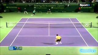 Rafael Nadal vs Novak Djokovic: Best Tennis Rivalry