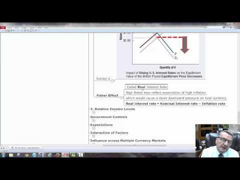 Chapter 4 Exchange Rate Determination mind Map Dr George Mochocki Fin225 International Finance