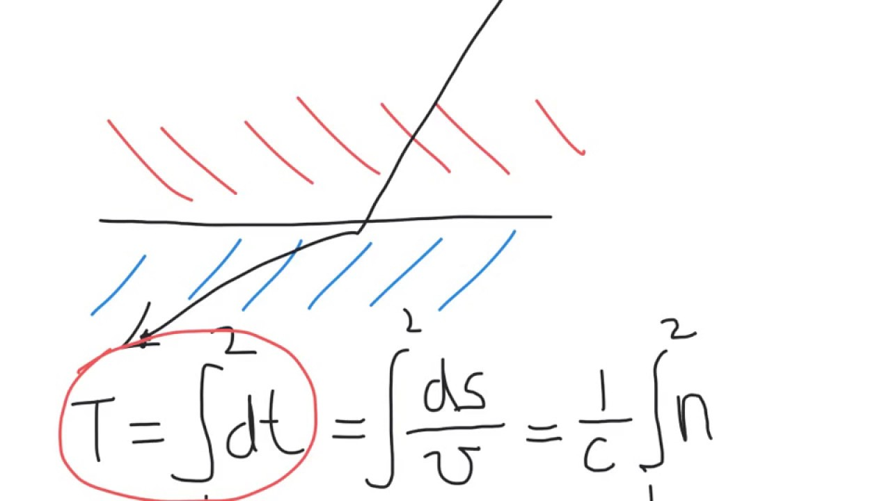 Phy 303: classical mechanics (2) chapter 3 lagrangian and.