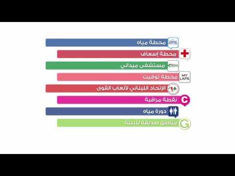 1KM MAP 2016 | BLOM BANK BEIRUT MARATHON