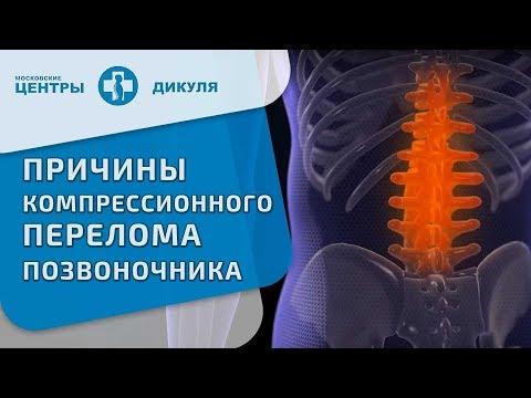 Перелом кости — Википедия
