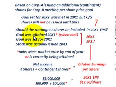 Diluted Earnings Per Share (Contingent Issuance Agreement, When Are Shares Included In EPS)
