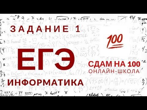 Школы Екатеринбурга - справочник, отзывы
