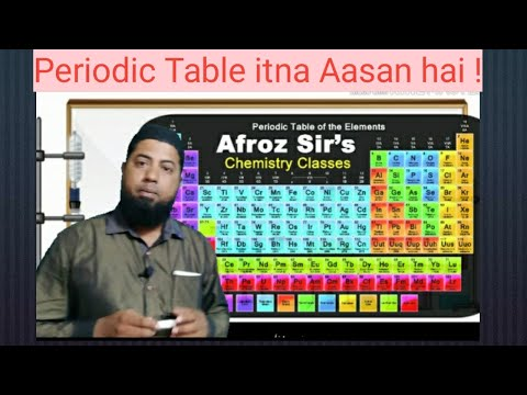 Periodic Table On Your Finger Tips ( Hindi) 2019   Tricks To Learn Periodic Table(Hindi)