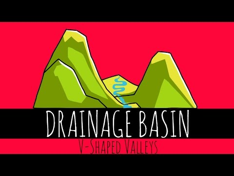 Drainage Basin - The Features of a Drainage Basin - GCSE Geography