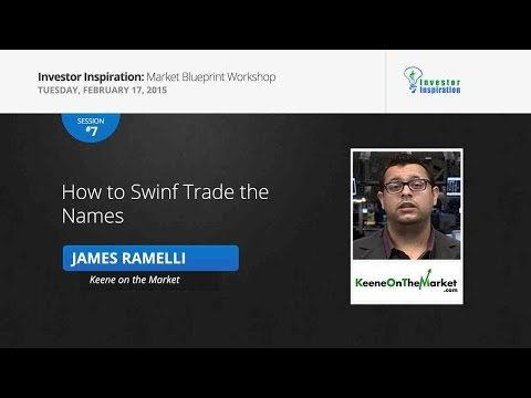 How to Swing Trade the Names | James Ramelli