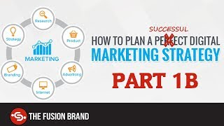 Het maken van een Succesvolle Digitale Marketing Campagne Deel 1B