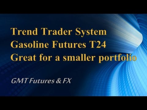Trend Trader Gasoline Futures T24 great results on a smaller portfolio