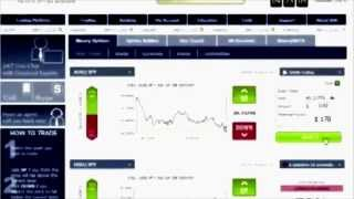 Binary Options Trading Strategy 2014/2015 - Make $593 in 1 hour