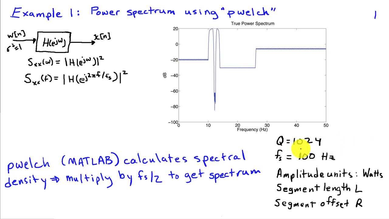 Power Spectrum Estimation Examples: Welch's Method