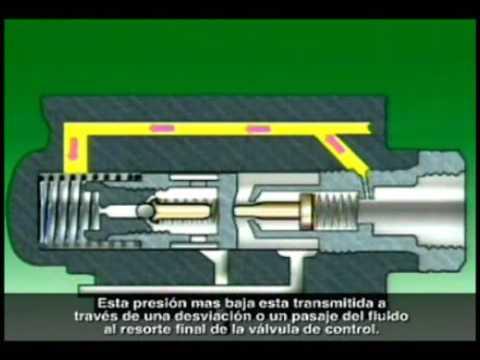 Direccion Hidraulica Youtube
