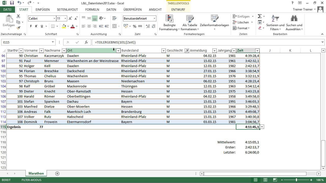 Daten Analyse