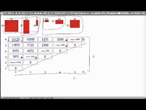 Algorithms - Lecture 10: Dynamic Programming, Matrix Chain Multiplication and Typesetting